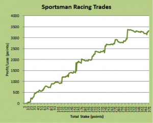 Sportsman Racing Trades
