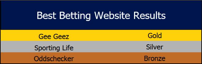 Best-betting-website